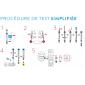 Panbio Covid-19 Ag rapid test Nasal X25